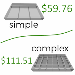 Dynamic Pricing Simple is Cheaper